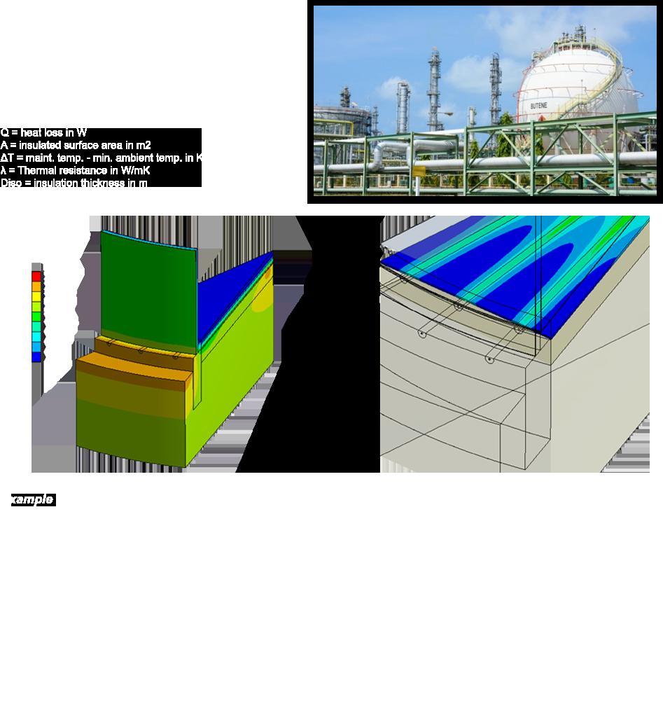 Heat Trace   مهندسی نفت و گاز ایستا IODEC